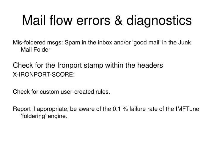 Mail flow errors & diagnostics