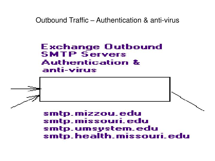 Outbound Traffic – Authentication & anti-virus