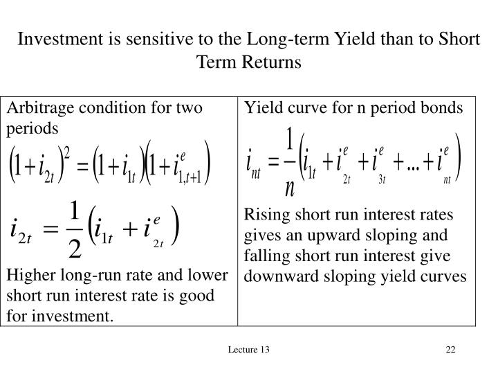 Investment is sensitive to the Long-term Yield than to Short Term Returns