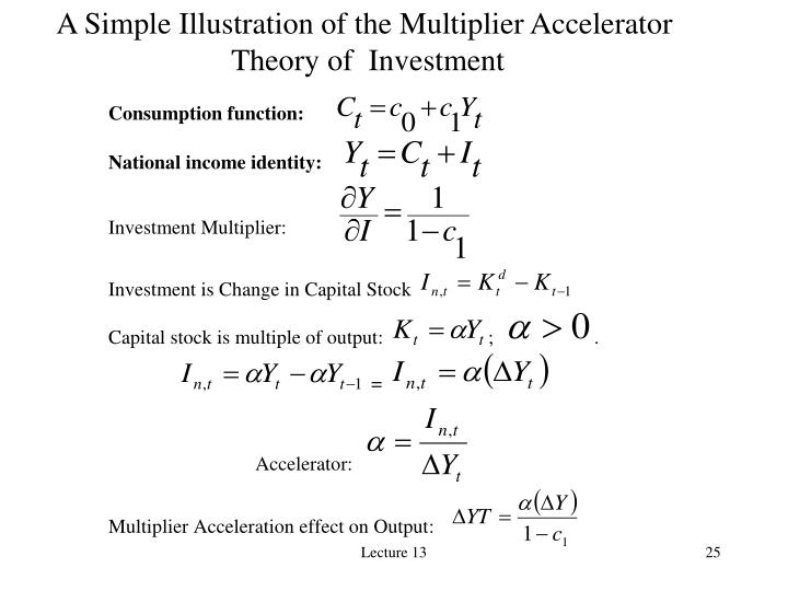 A Simple Illustration of the Multiplier Accelerator