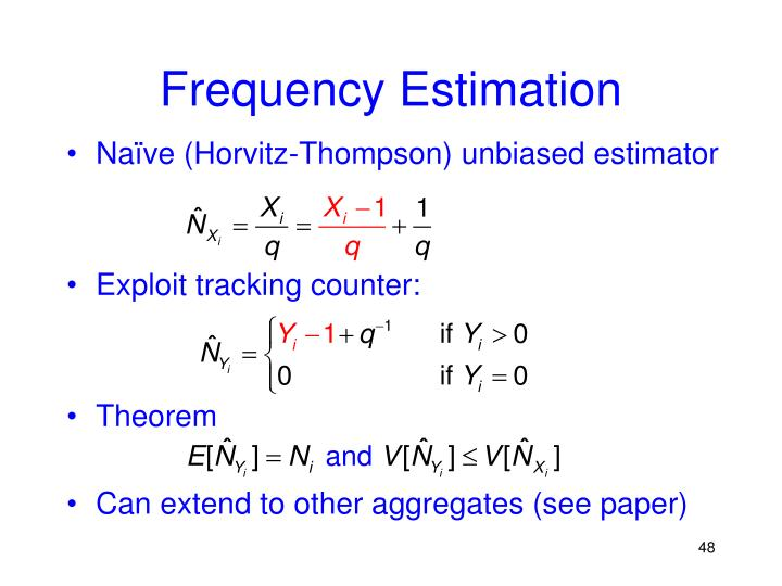 Frequency Estimation