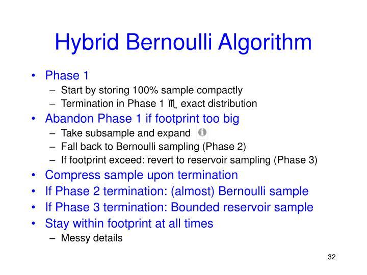 Hybrid Bernoulli Algorithm