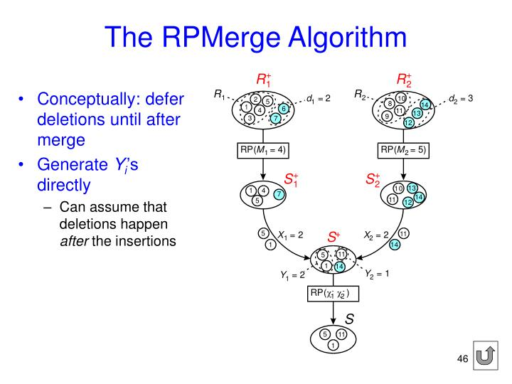 The RPMerge Algorithm