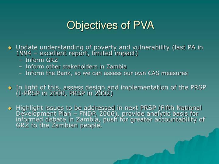 Objectives of PVA