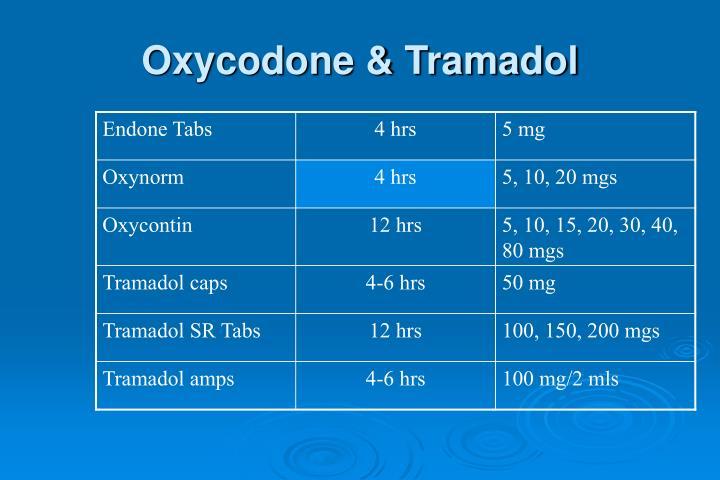 Oxycodone & Tramadol