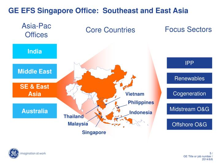 GE EFS Singapore Office:  Southeast and East Asia