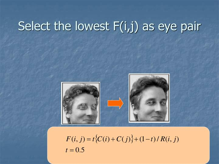 Select the lowest F(i,j) as eye pair