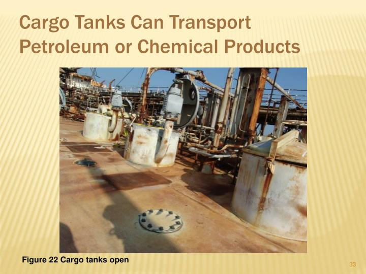 Cargo Tanks Can Transport Petroleum or Chemical Products