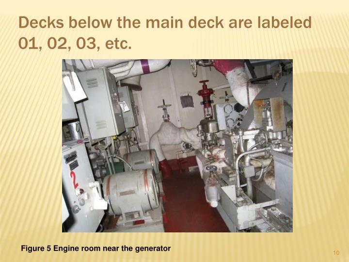 Decks below the main deck are labeled 01, 02, 03, etc.