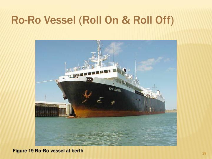 Ro-Ro Vessel (Roll On & Roll Off)