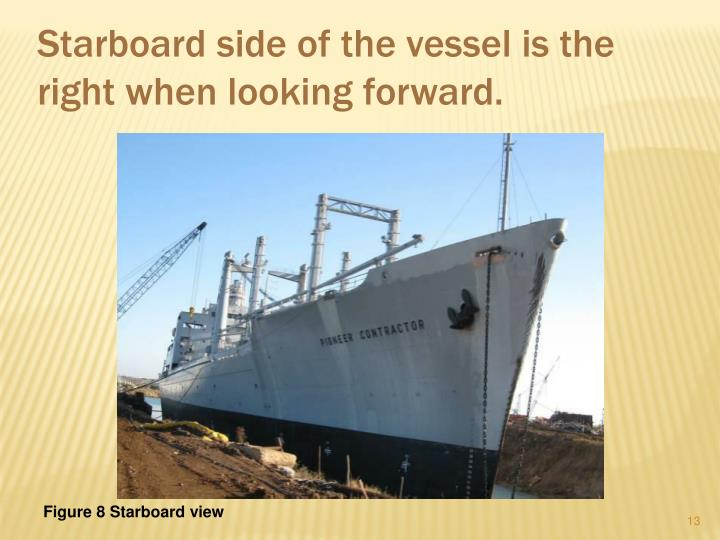 Starboard side of the vessel is the right when looking forward.