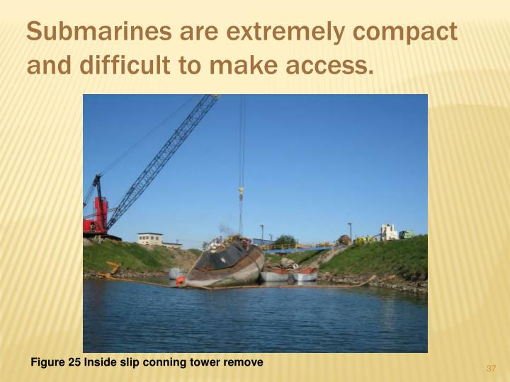 Submarines are extremely compact and difficult to make access.
