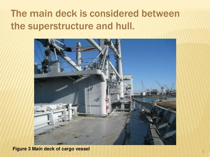 The main deck is considered between the superstructure and hull.