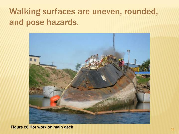 Walking surfaces are uneven, rounded, and pose hazards.
