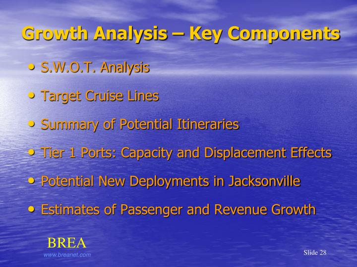 Growth Analysis – Key Components