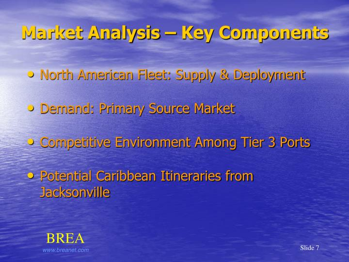 Market Analysis – Key Components