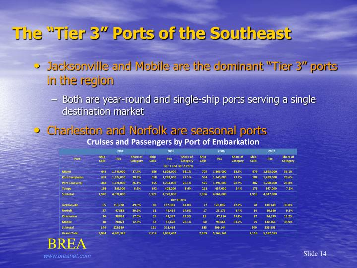 "The ""Tier 3"" Ports of the Southeast"
