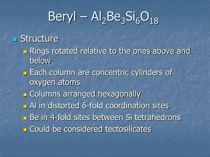 Beryl – Al