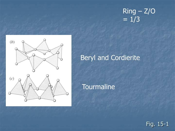 Ring – Z/O = 1/3