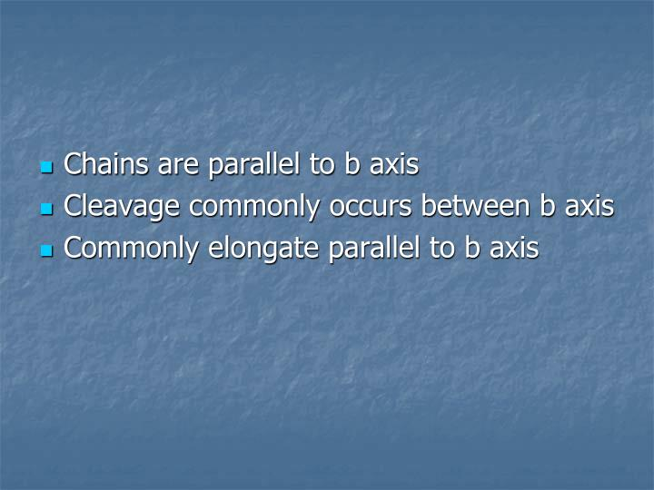 Chains are parallel to b axis