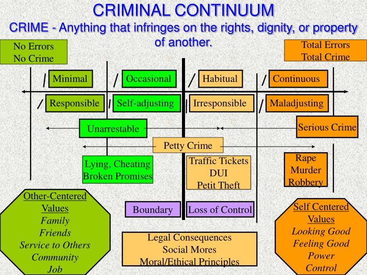 CRIMINAL CONTINUUM