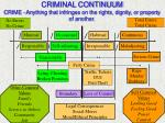 criminal continuum crime anything that infringes on the rights dignity or property of another