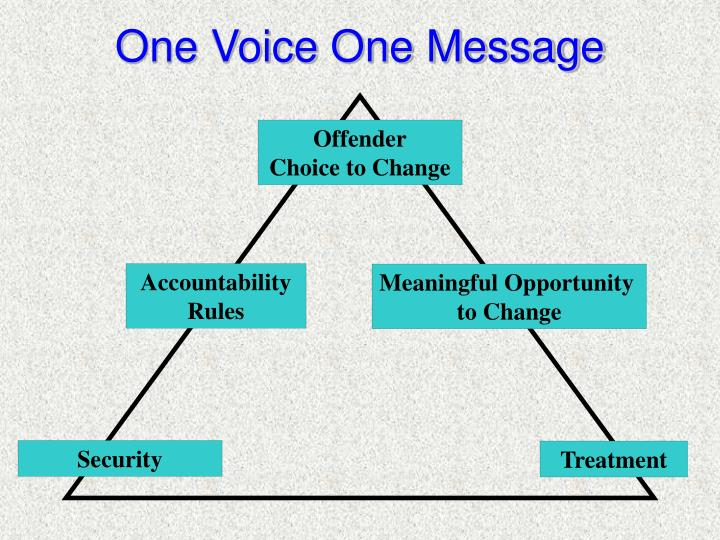 One Voice One Message