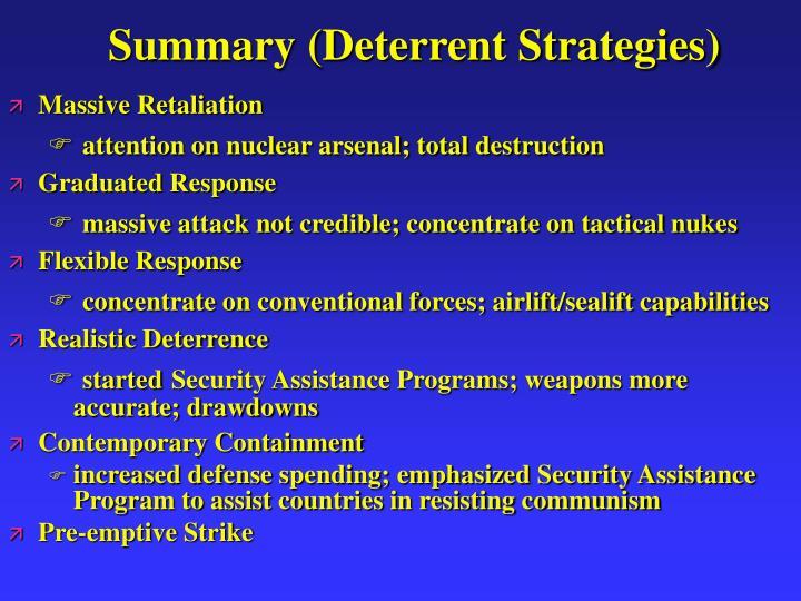 Summary (Deterrent Strategies)