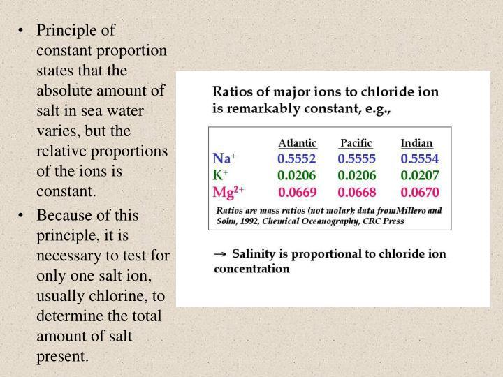 Principle of constant proportion