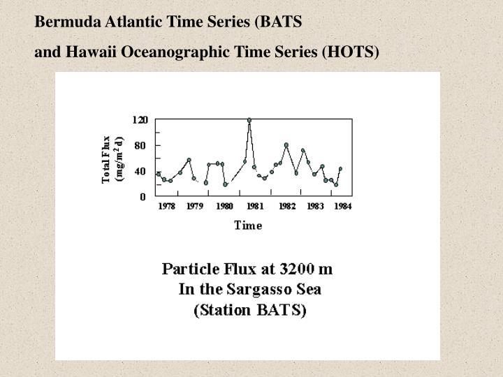 Bermuda Atlantic Time Series (BATS