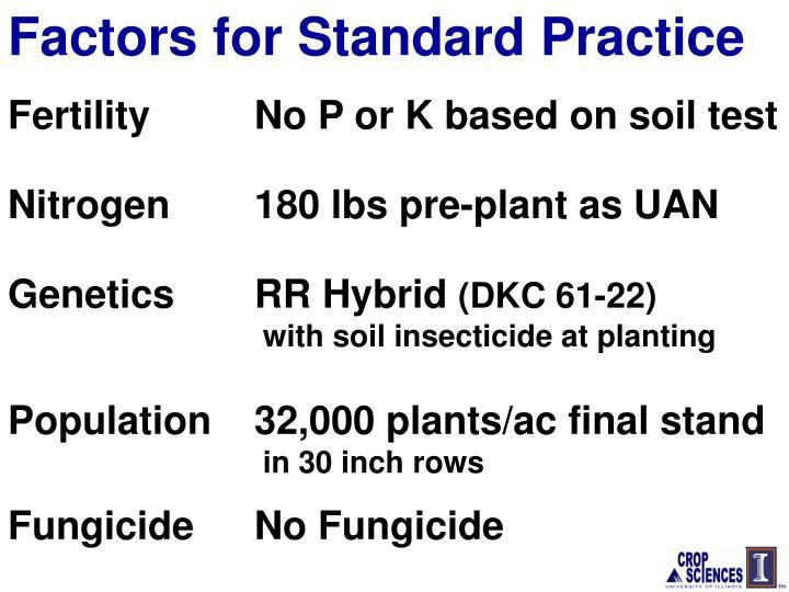 Factors for Standard Practice