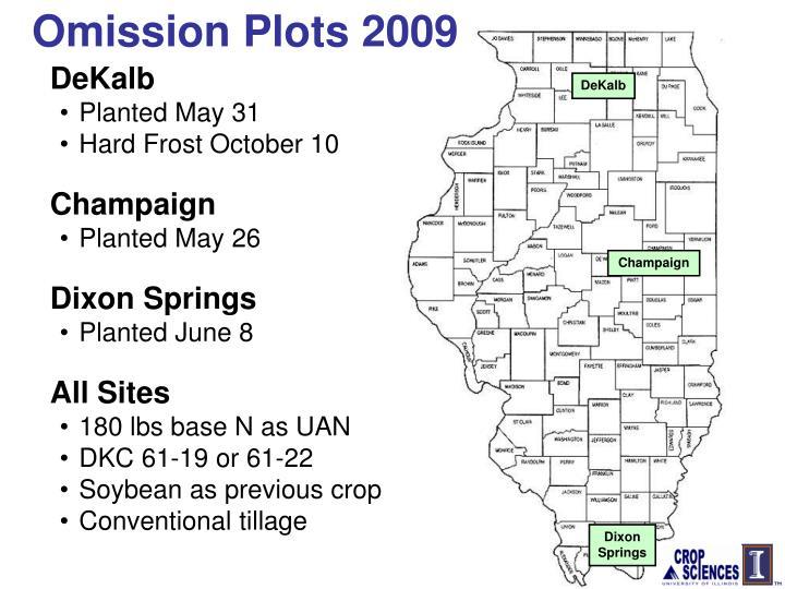 Omission Plots 2009