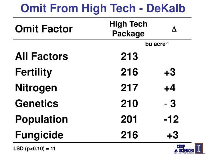 Omit From High Tech - DeKalb