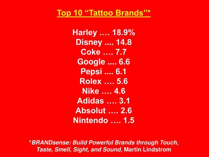 "Top 10 ""Tattoo Brands""*"