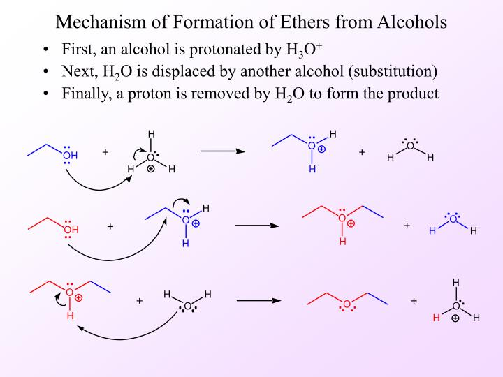 Mechanism of formation of ethers from alcohols