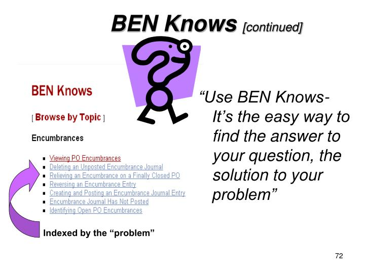"""Use BEN Knows- It's the easy way to find the answer to your question, the solution to your problem"""