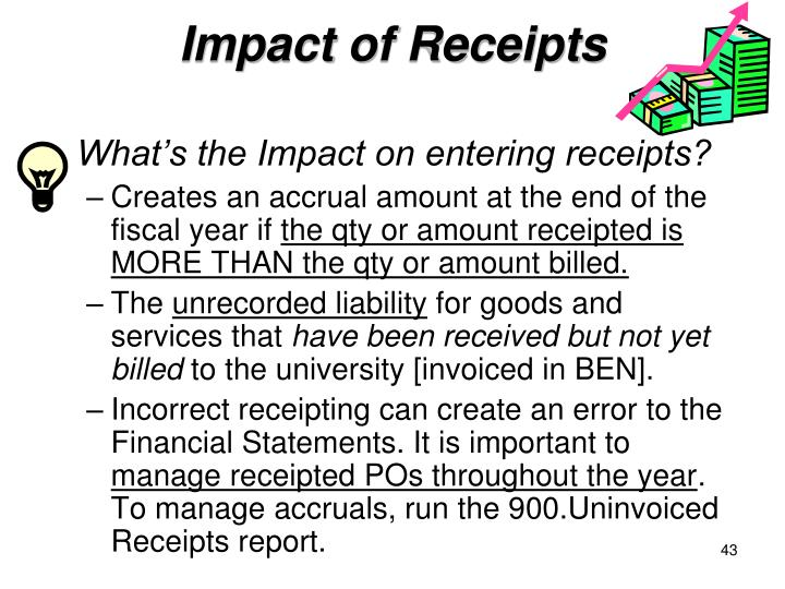 Impact of Receipts