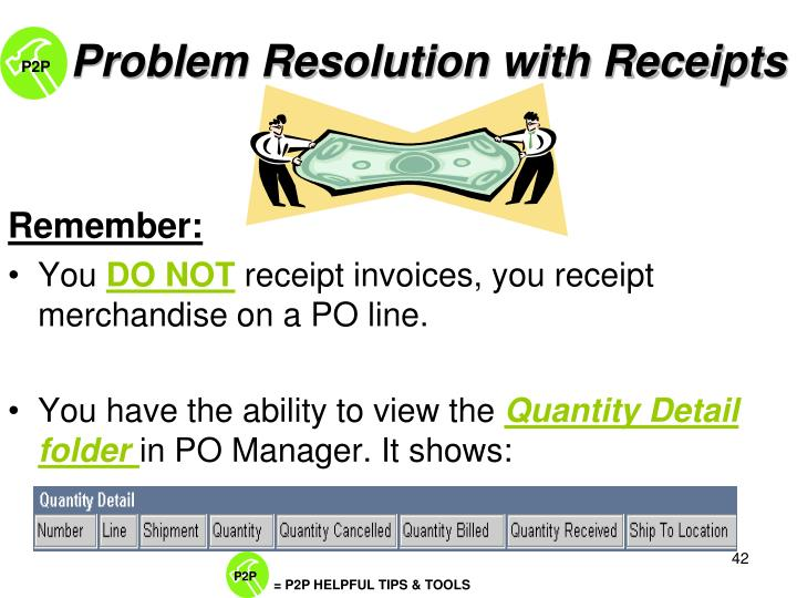Problem Resolution with Receipts