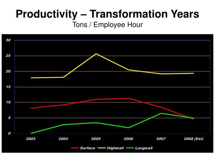 Productivity – Transformation Years