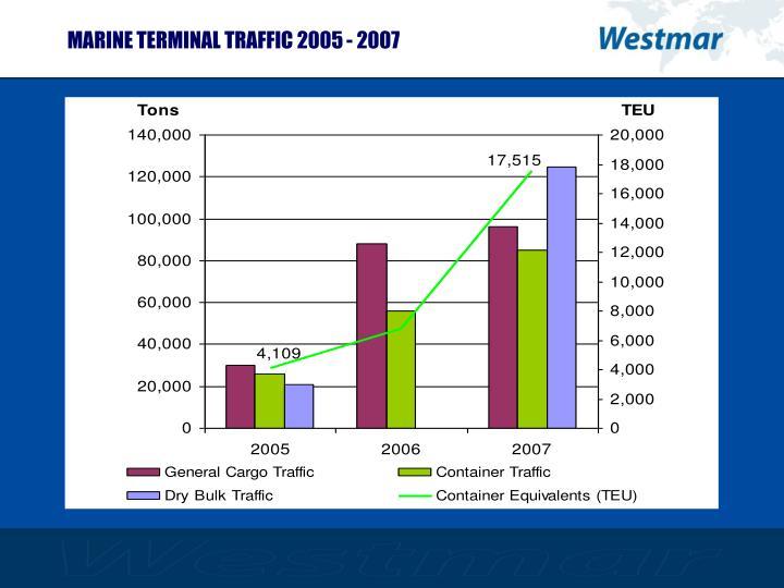 MARINE TERMINAL TRAFFIC 2005 - 2007