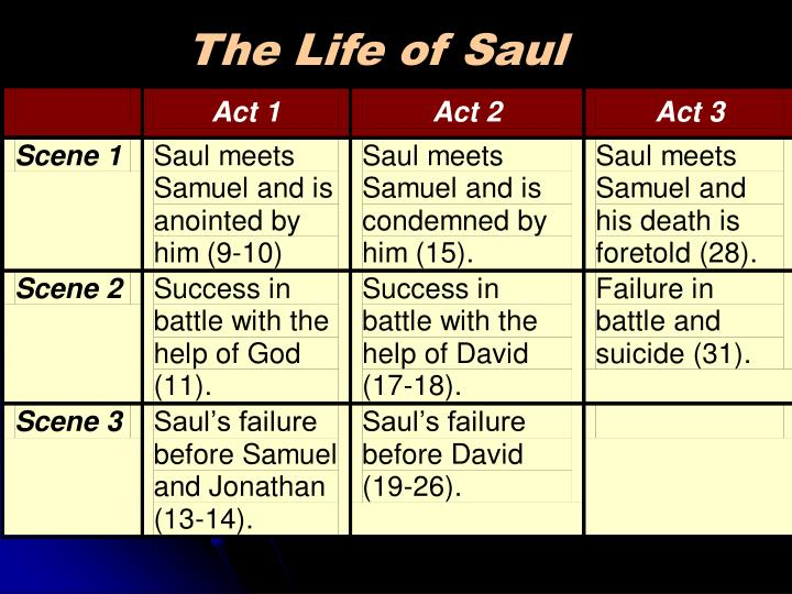The Life of Saul