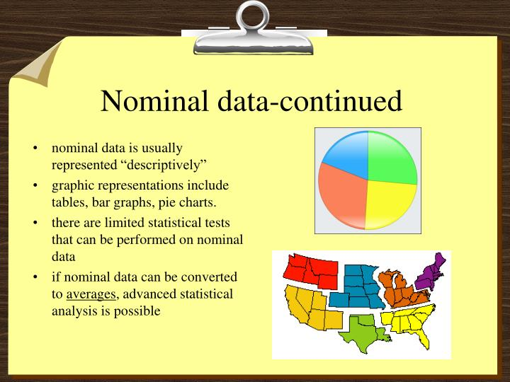 Nominal data-continued