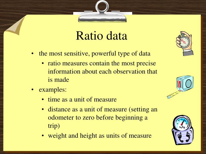 Ratio data