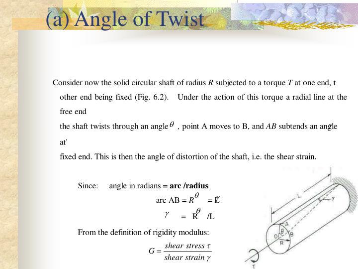 (a) Angle of Twist