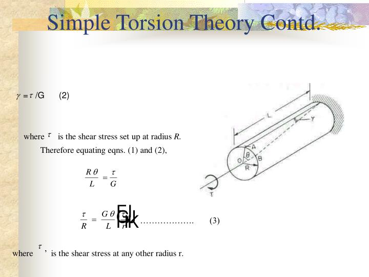 Simple Torsion Theory Contd.