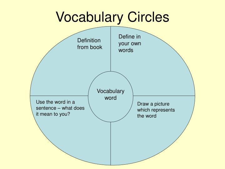 Vocabulary Circles