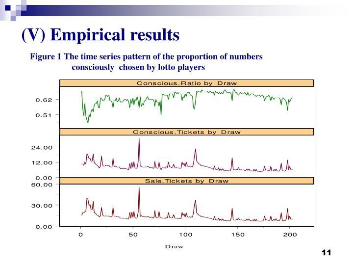 (V) Empirical results