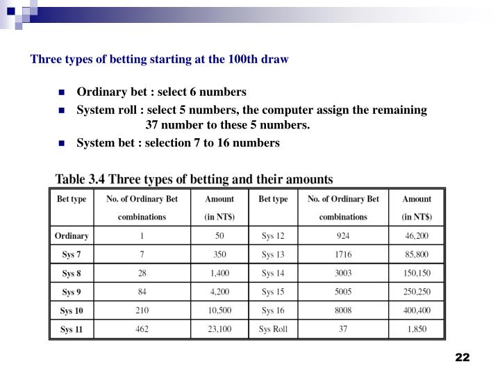 Three types of betting starting at the 100th draw