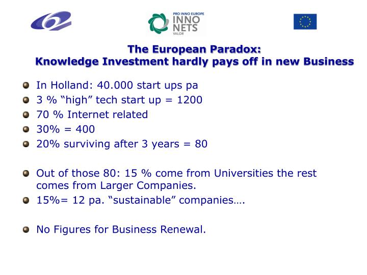 The european paradox knowledge investment hardly pays off in new business