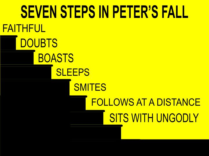 SEVEN STEPS IN PETER'S FALL